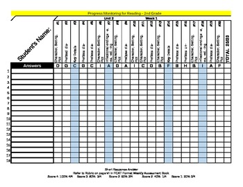McGraw Hill Wonders Weekly Student Progress Sheet Unit 2