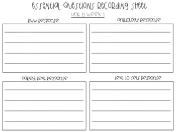 Wonders 3rd grade Unit 6 Essential Questions