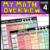 McGraw-Hill's My Math Grade 4 ALL Chapter Overviews — 2018