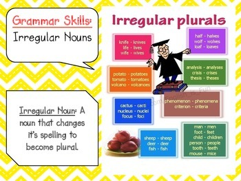McGraw-Hill Wonders Curriculum-Grade 4, Unit 2, Week 3 Focus Wall