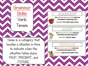 McGraw-Hill Wonders Curriculum-Grade 4, Unit 3, Week 2 Focus Wall