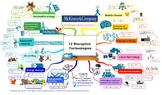 McKinsey Global Institute --- 12 Disruptive Technologies