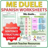 Me Duele - Worksheets