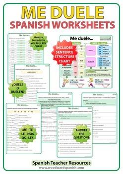Me Duele - Worksheets