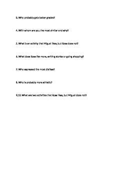 Me Gusta- Spanish I Quiz on Likes and Dislikes