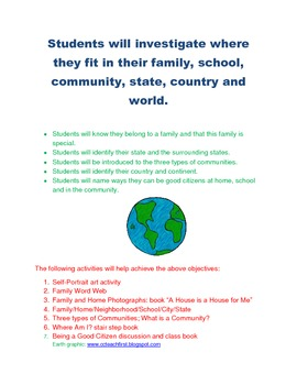 Me In My World: Primary Unit on Self, Families, Communities and Citizenship