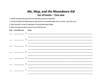 Me, Mop, and the Moondance Kid Events and Time Line - Walter Dean Myers