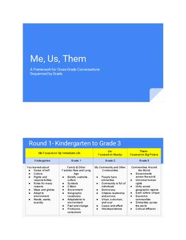 Me, Us, Them- A Framework to Promote Cross-Grade Conversat