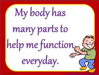 My Body and Me PowerPoint
