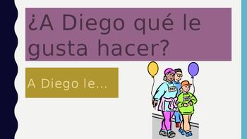 Me gusta Actividades Spanish PowerPoint
