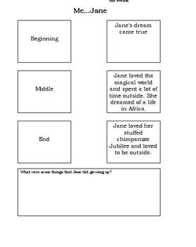 """Me...Jane"" Beginning/Middle/End Activity"