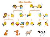 Mea Familia Romana