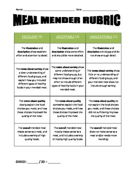 Meal Mender - Health Nutrition Summative Assessment Project