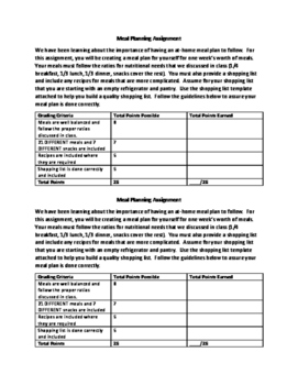 Meal Planning Assignment
