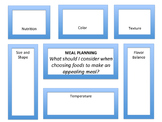 Meal Planning Notes Graphic Organizer