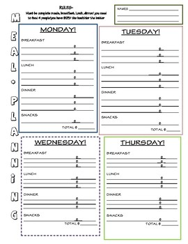 Meal Planning Project!