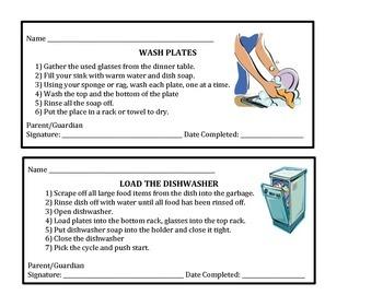 Meal Preparation Task Analysis I and II Homework Coupons