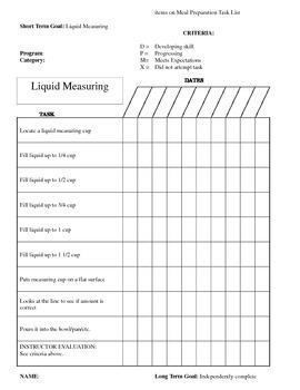 Meal Preparation Task Analysis II