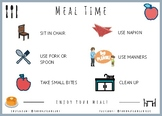 Meal Skills Visual Support