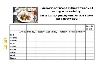Meal Tracker Sheets