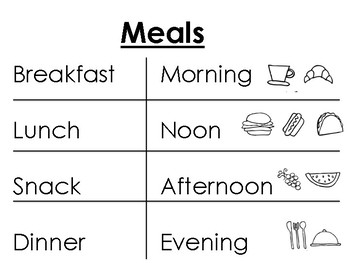 Meals of the Day Chart! {VIPKID or online teaching!}