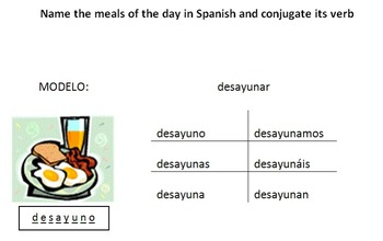 Meals of the day in Spanish