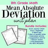Mean Absolute Deviation Bundle