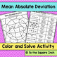 Mean Absolute Deviation Bundle