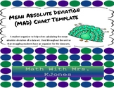 Mean Absolute Deviation (MAD) Chart Template