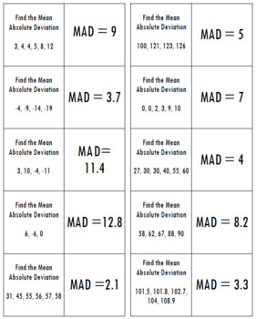 Mean Absolute Deviation (MAD)- Domino Match