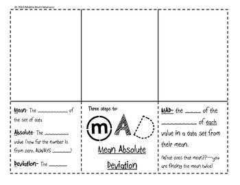 Mean Absolute Deviation (MAD) Foldable by Middle Math Madness | TpT