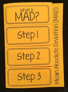 Mean Absolute Deviation (MAD) (Foldable)