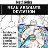 Mean Absolute Deviation Math Wheel