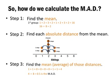 Image result for mean absolute deviation