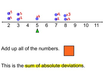 Mean Absolute Deviation Smart Lesson with Foldable