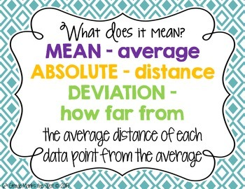 Mean Absolute Deviation Step-by-Step Posters FREEBIE CCSS 6.SP.5c Aligned**