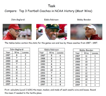 Mean Absolute Deviation Task - Top 3 Winning Coaches in NC