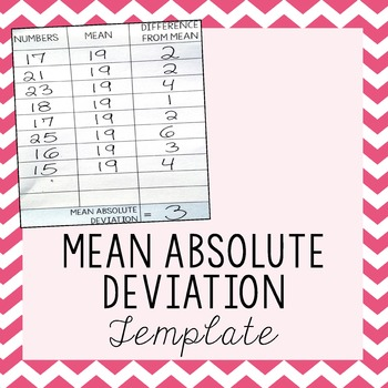 Mean Absolute Deviation Template By Amazing Mathematics Tpt