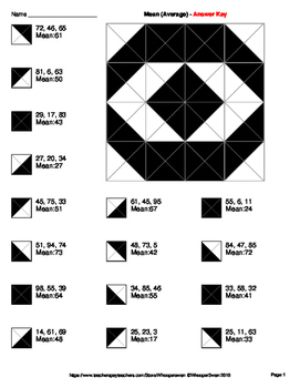 Mean (Average) - Coloring Worksheets