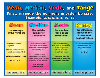 """Mean, Median, Mode, And Range Poster- 8½"""" x 11"""""""