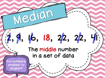 Mean, Median, Mode, Minimum, Maximum and Range Math Word Wall Posters