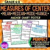 Mean, Median, Mode, Range Anchor Chart Poster