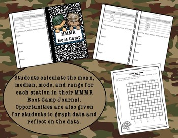 Mean, Median, Mode, & Range Boot Camp