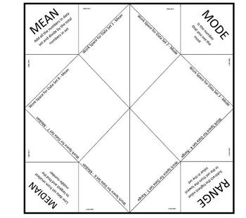mean median mode range cootie catcher by the little apple teacher. Black Bedroom Furniture Sets. Home Design Ideas