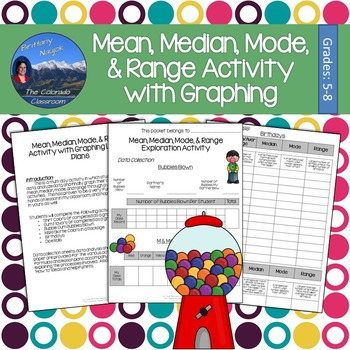 Mean, Median, Mode, & Range Exploration Activity