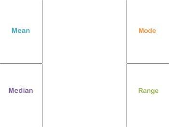 Mean, Median, Mode, Range Foldable