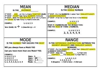 Mean, Median, Mode, Range Graphic Organizer
