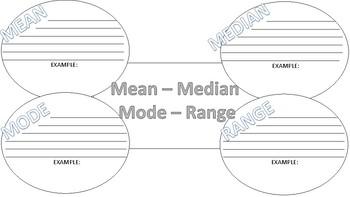 Mean-Median-Mode-Range Graphic Organizer
