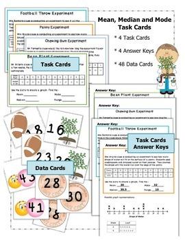 Mean, Median, Mode & Range: Interactive Task Cards