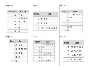 Mean, Median, Mode & Range Match and Sort